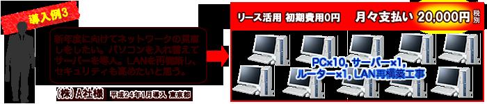 導入例3…PC×10,サーバー×1,ルーター×1,LAN再構築工事,月々支払い20000円
