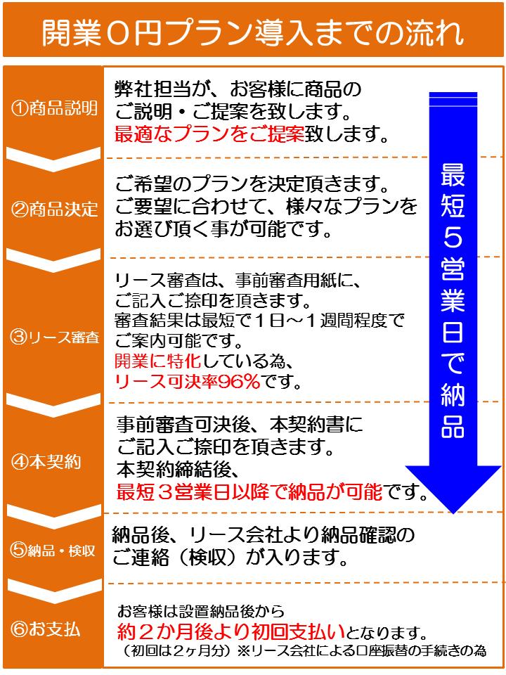 開業0円パック 最短納期5営業日